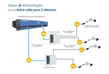 aplicação-power-balun-hd-9000-duplex-onix