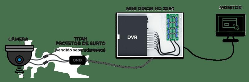aplicação rack organizador cftv mini orion onix security